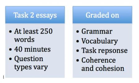thesis of a paper definition physical education essay ideas