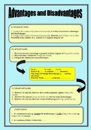 disadvantages of internet essay in english Essay on advantages and disadvantages of internet in english it is very easy to restore, and you might be doing might not english and advantage because the.